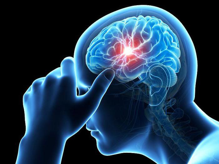Токсическая энцефалопатия головного мозга последствия